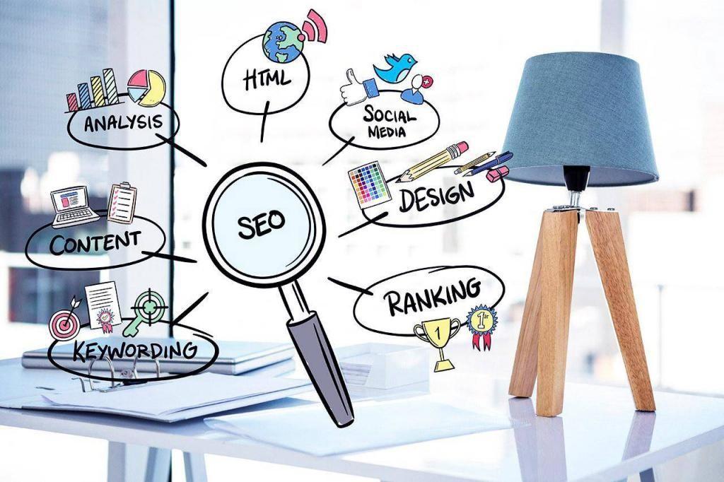SEO стратегія у малюнках
